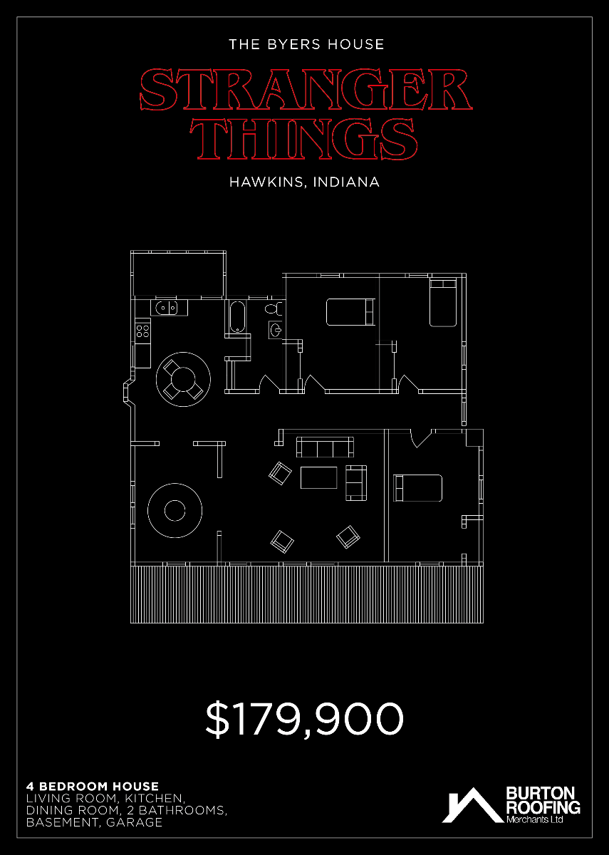 The Byers House - Stranger Things